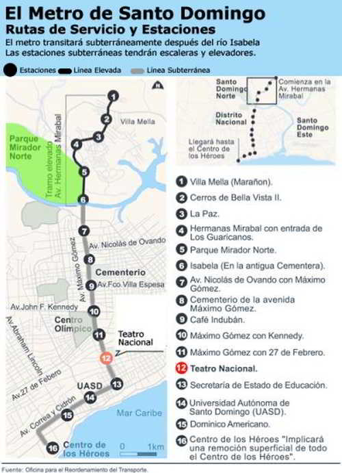 Santo Domingo Subway Map