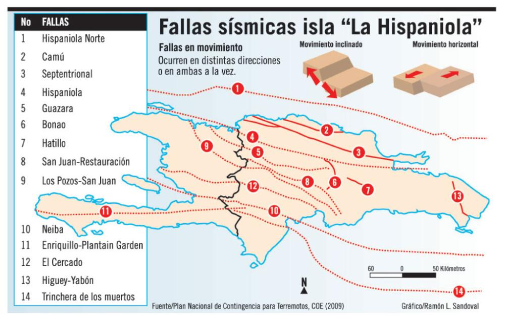 Map - Fault lines/ fallas sísmicas running through the island of Hispaniola.
